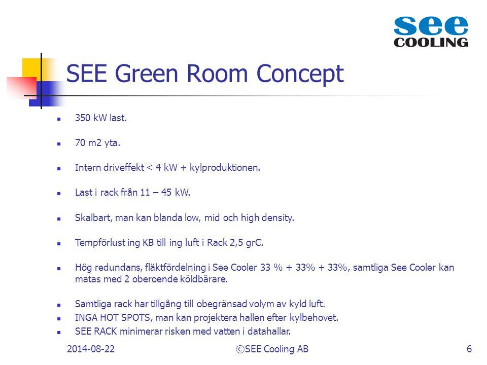 SEE Green Room Concept 2014-08-22©SEE Cooling AB6 350 kW last. 70 m2 yta. Intern driveffekt < 4 kW + kylproduktionen. Last i rack från 11 – 45 kW. Ska