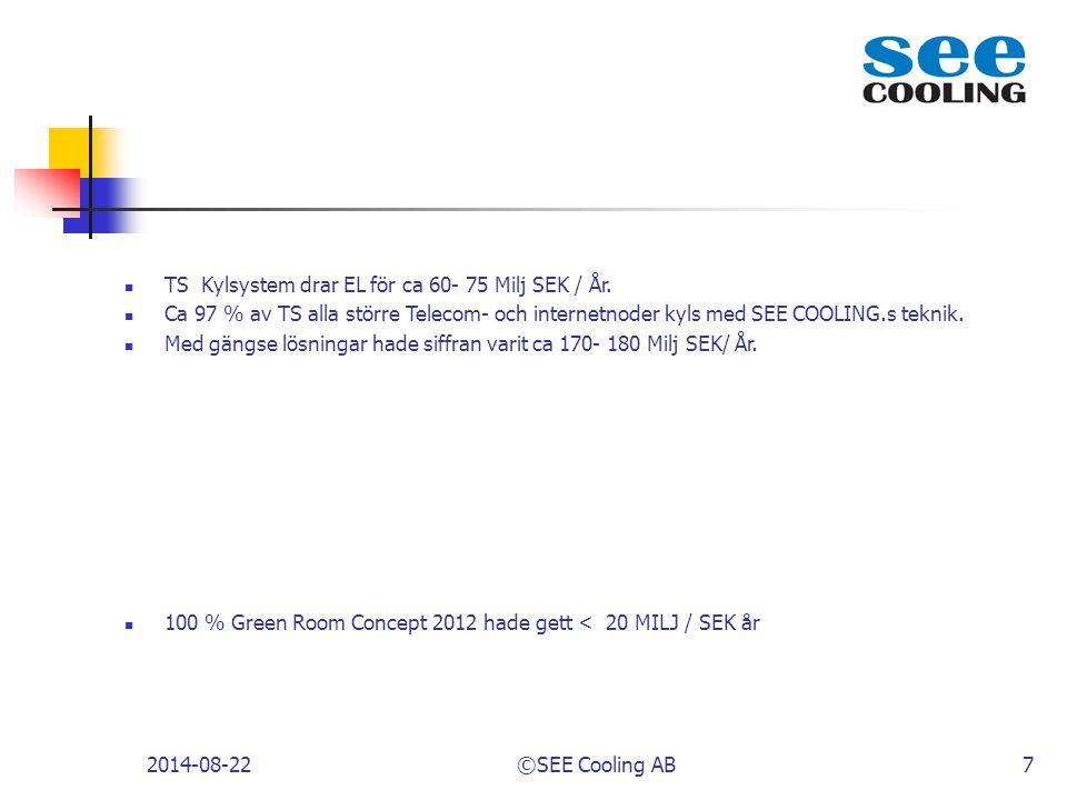TS Kylsystem drar EL för ca 60- 75 Milj SEK / År. Ca 97 % av TS alla större Telecom- och internetnoder kyls med SEE COOLING.s teknik. Med gängse lösni