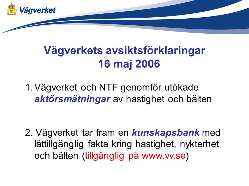 Vägverkets avsiktsförklaringar 16 maj 2006 1.Vägverket och NTF genomför utökade aktörsmätningar av hastighet och bälten 2.