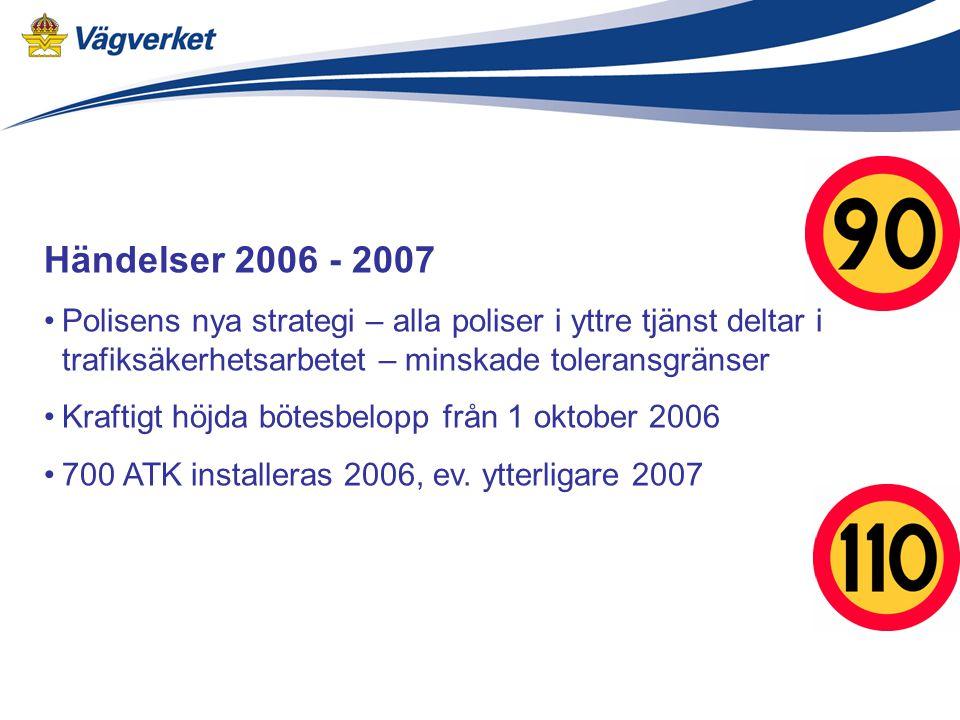 Händelser 2006 - 2007 Polisens nya strategi – alla poliser i yttre tjänst deltar i trafiksäkerhetsarbetet – minskade toleransgränser Kraftigt höjda bötesbelopp från 1 oktober 2006 700 ATK installeras 2006, ev.