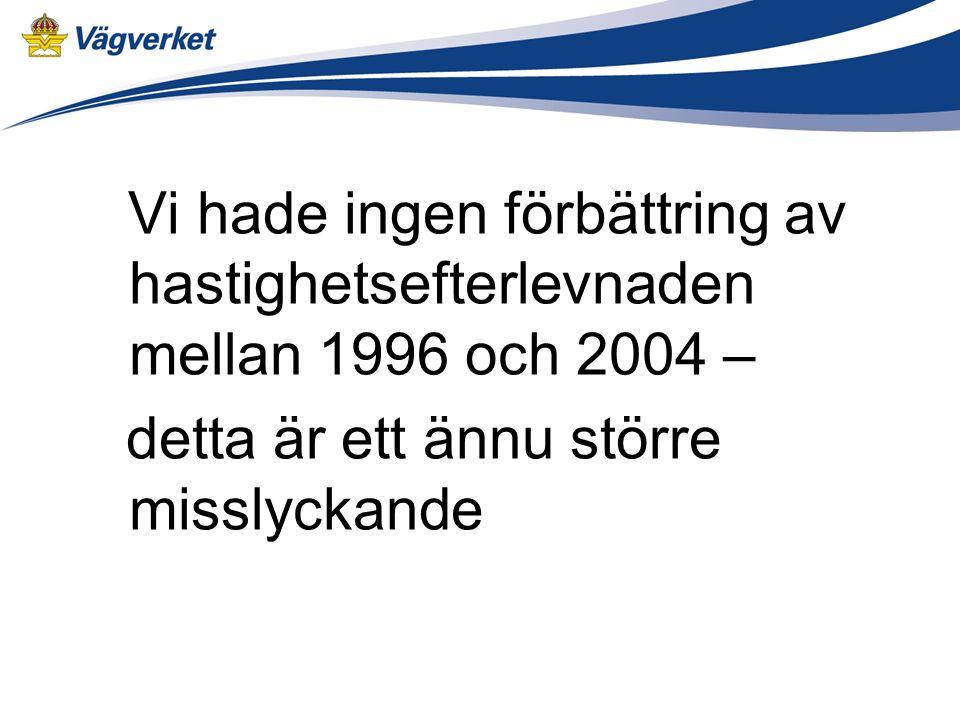 Vi hade ingen förbättring av hastighetsefterlevnaden mellan 1996 och 2004 – detta är ett ännu större misslyckande