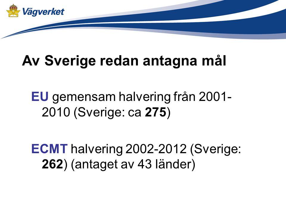 Av Sverige redan antagna mål EU gemensam halvering från 2001- 2010 (Sverige: ca 275) ECMT halvering 2002-2012 (Sverige: 262) (antaget av 43 länder)