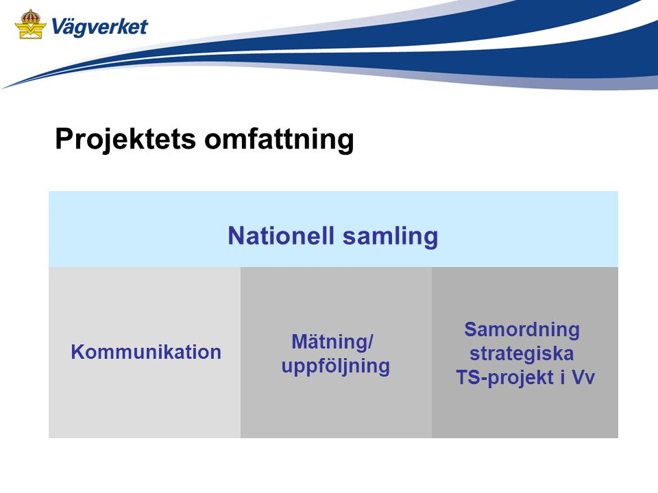 Kraftigt utökade tillståndsmätningar Vägverket NTF Övriga aktörer