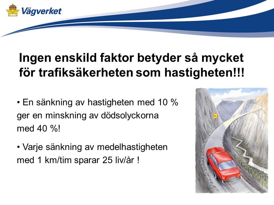 Ingen enskild faktor betyder så mycket för trafiksäkerheten som hastigheten!!.
