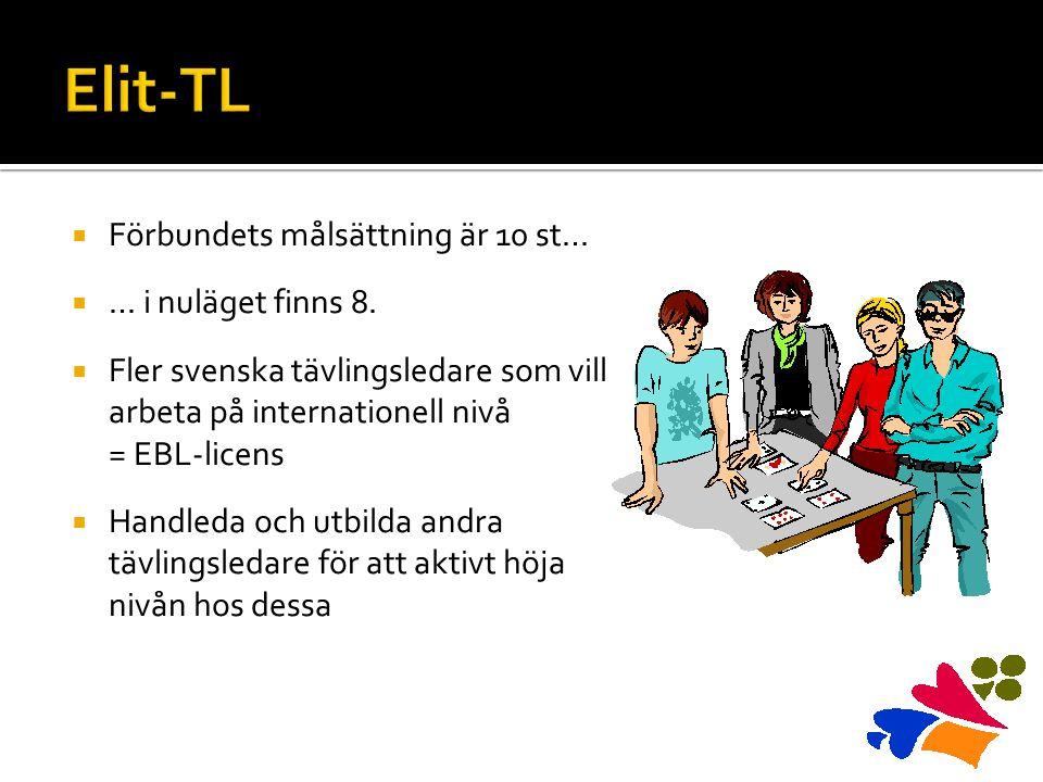  Steg 1: Minst 3 bronstävlingar/år.