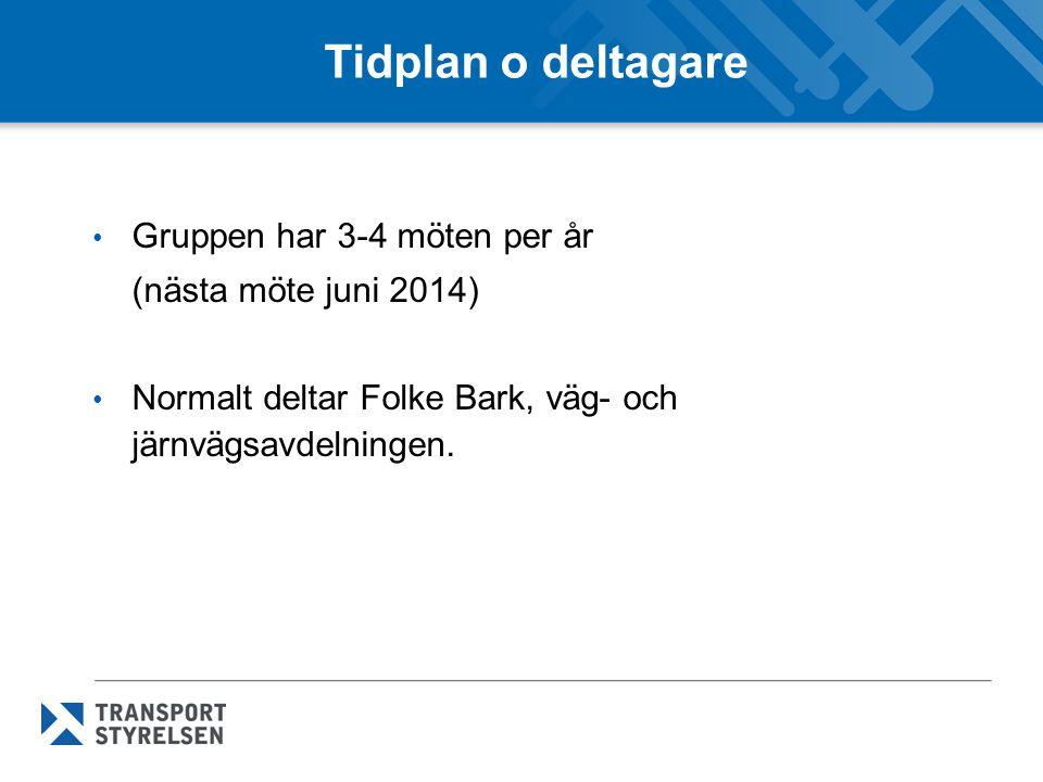 Tidplan o deltagare Gruppen har 3-4 möten per år (nästa möte juni 2014) Normalt deltar Folke Bark, väg- och järnvägsavdelningen.