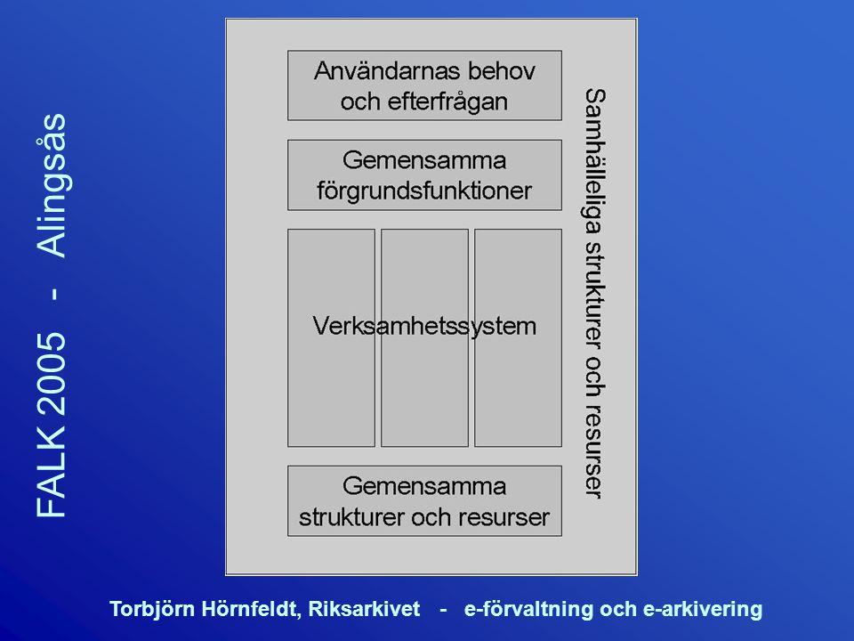 Torbjörn Hörnfeldt, Riksarkivet - e-förvaltning och e-arkivering FALK 2005 - Alingsås