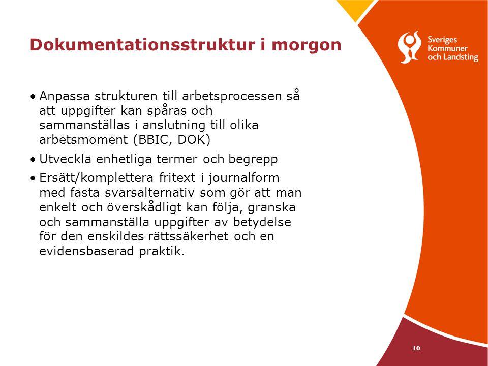 10 Dokumentationsstruktur i morgon Anpassa strukturen till arbetsprocessen så att uppgifter kan spåras och sammanställas i anslutning till olika arbet