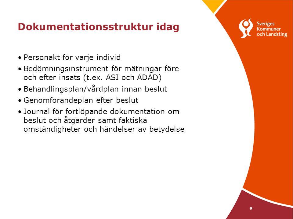 9 Dokumentationsstruktur idag Personakt för varje individ Bedömningsinstrument för mätningar före och efter insats (t.ex. ASI och ADAD) Behandlingspla