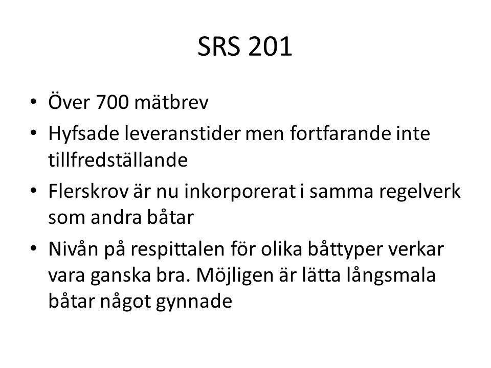 SRS 201 Över 700 mätbrev Hyfsade leveranstider men fortfarande inte tillfredställande Flerskrov är nu inkorporerat i samma regelverk som andra båtar N