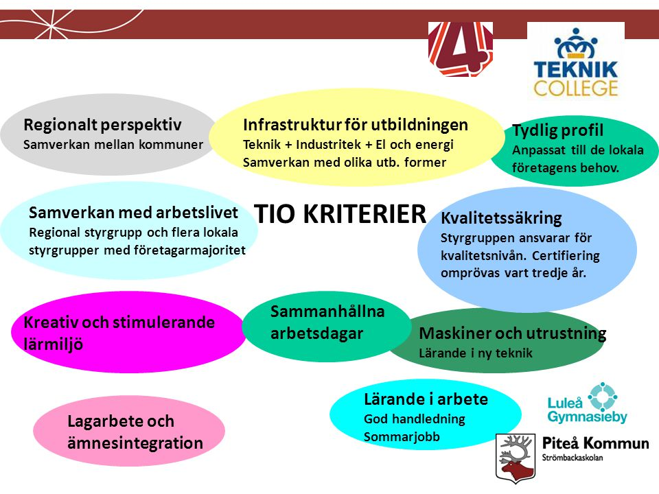 TIO KRITERIER Infrastruktur för utbildningen Teknik + Industritek + El och energi Samverkan med olika utb. former Sammanhållna arbetsdagar Maskiner oc