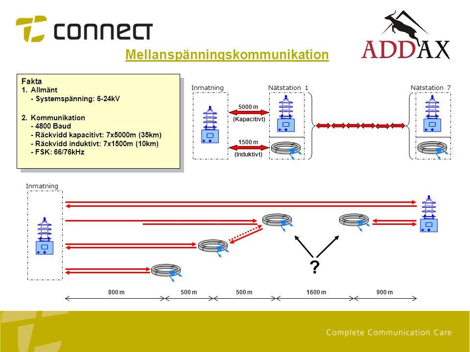 Fakta 1.Allmänt - Systemspänning: 6-24kV 2.Kommunikation - 4800 Baud - Räckvidd kapacitivt: 7x5000m (35km) - Räckvidd induktivt: 7x1500m (10km) - FSK: