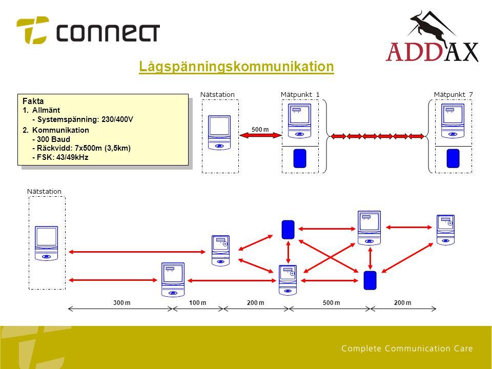 Lågspänningskommunikation 500 m NätstationMätpunkt 1 Fakta 1.Allmänt - Systemspänning: 230/400V 2.Kommunikation - 300 Baud - Räckvidd: 7x500m (3,5km)
