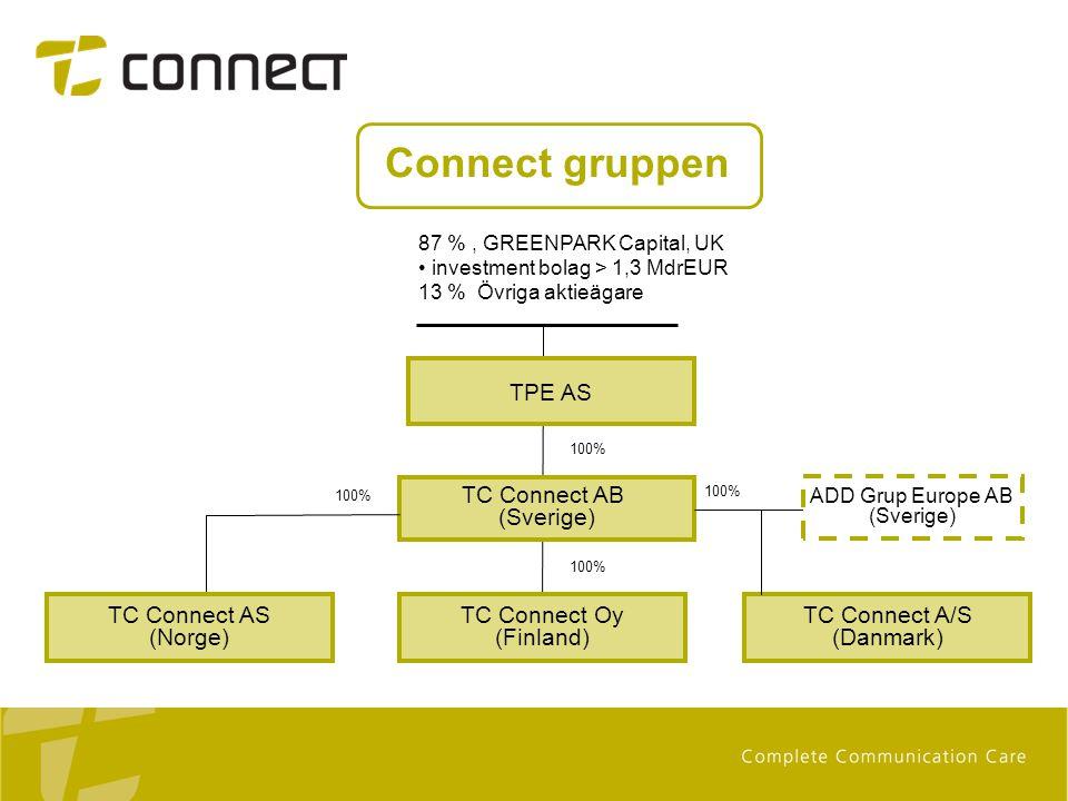 AMR El Fjärrvärme Vatten Gatljus Laststyrning Våra affärsområden: Communication Kommunikation Positionering Säkerhet