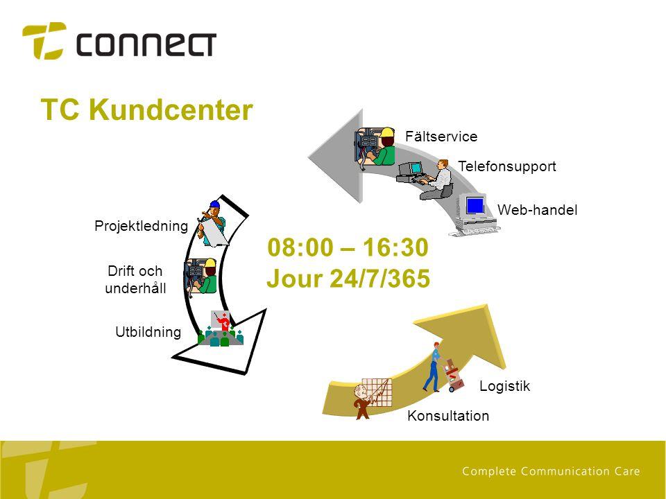 Utbildning Logistik Projektledning Telefonsupport Drift och underhåll Web-handel TC Kundcenter Konsultation Fältservice 08:00 – 16:30 Jour 24/7/365