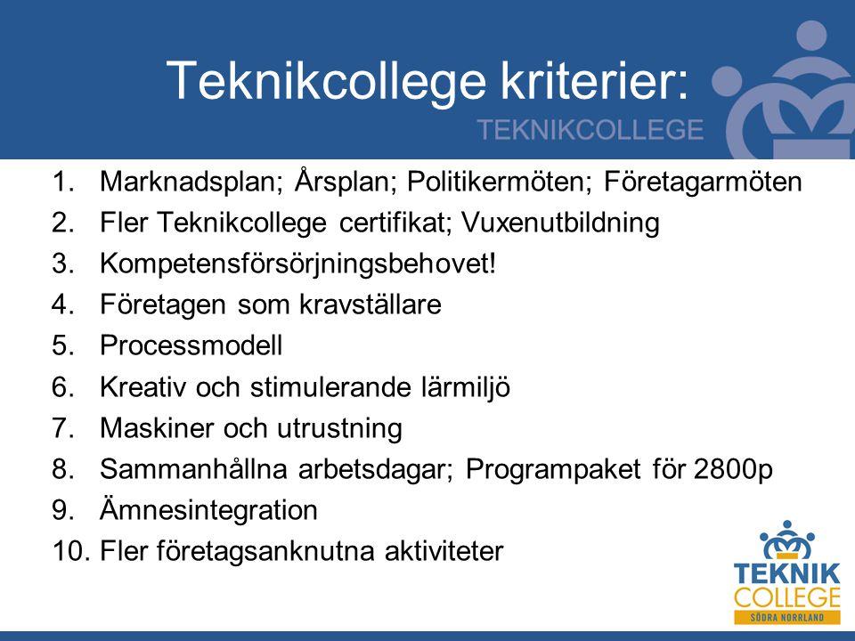 Teknikcollege kriterier: 1.Marknadsplan; Årsplan; Politikermöten; Företagarmöten 2.Fler Teknikcollege certifikat; Vuxenutbildning 3.Kompetensförsörjningsbehovet.