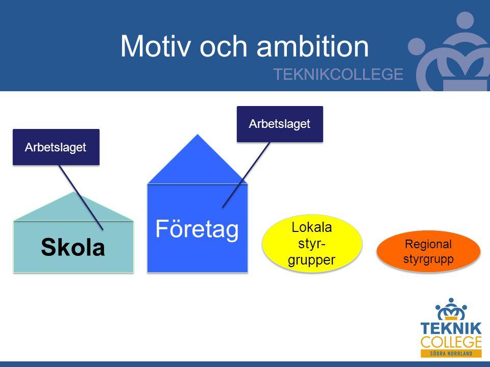 Handlingsplaner Utveckla vårt arbetssätt Gör Teknikcollege känt i regionen