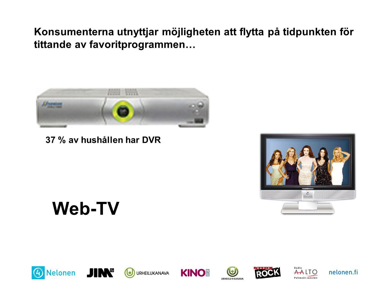 Konsumenterna utnyttjar möjligheten att flytta på tidpunkten för tittande av favoritprogrammen… 37 % av hushållen har DVR Web-TV