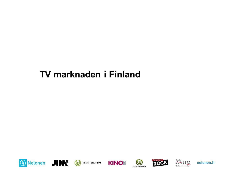 Genomsnittliga tittarminuter Total TV, 10-44 Min/dag Källa: Finnpanel Oy, TV-tittarmätning, obs.