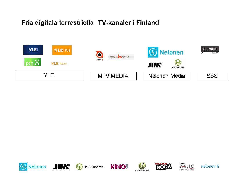 TV in Finland är nu 100 % digital  Ingen analog sändningsverksamhet sedan 1 mars 2008 –alla TV hushåll har minst 10 fria kanaler  Analog switch-off impleterades i hela landet samtidigt –Terrestrial TV digital fr.o.m 1 Sept 2007 –Kabel TV digital fr.o.m 1 Mars 2008  Över en tredjedel av TV hushållen har nu DVR  Pay-TV i var fjärde TV hushåll  Kommersiell TV växer i Finland… – mediamarkanaden 1-9 /08 + 2,7 % – TV + 6,1 % * DVR = Digital Video Recorder