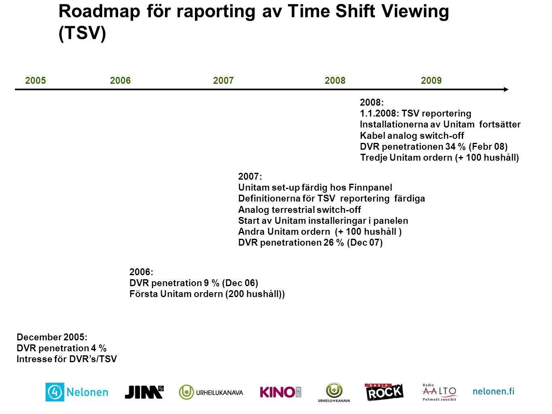 Regler för raporting av Time Shift Viewing (TSV)  två olika tittardata varje dag –Gårdagen tittande (live + vosdal) –Consolidated (live + vosdal + 7 days ) = Valuta för reklamförsäljning  Raw data med option att analysera TSV varje enskild dag  TSV är inkluderad i alla siffror –Programmes, breaks, spots, time bands, channels –Ratings, reach, market share, frequency, cumulative reach  Med TSV, the reach (or share) för en specifik dag är det samma som reach (share) av programmen under den specifika dagen * e.g.