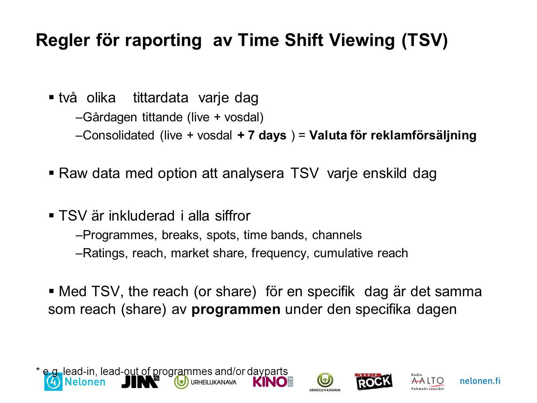 Utvecklingen av digiboxar och PVR i Finland Källa: Finnpanel, TV-taloudet Suomessa-tutkimus (TV-hushåll i Finland –basundersökning)