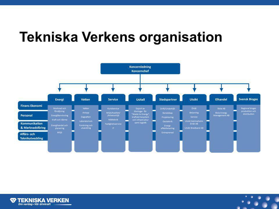 Tekniska Verkens organisation