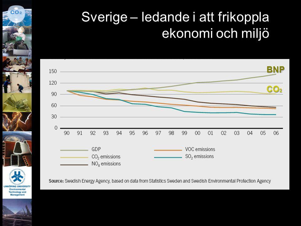 Sverige – ledande i att frikoppla ekonomi och miljö BNP CO 2