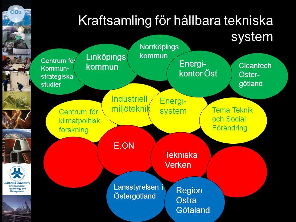 Centrum för Kommun- strategiska studier Centrum för klimatpolitisk forskning Energi- system Tema Teknik och Social Förändring Linköpings kommun Norrkö