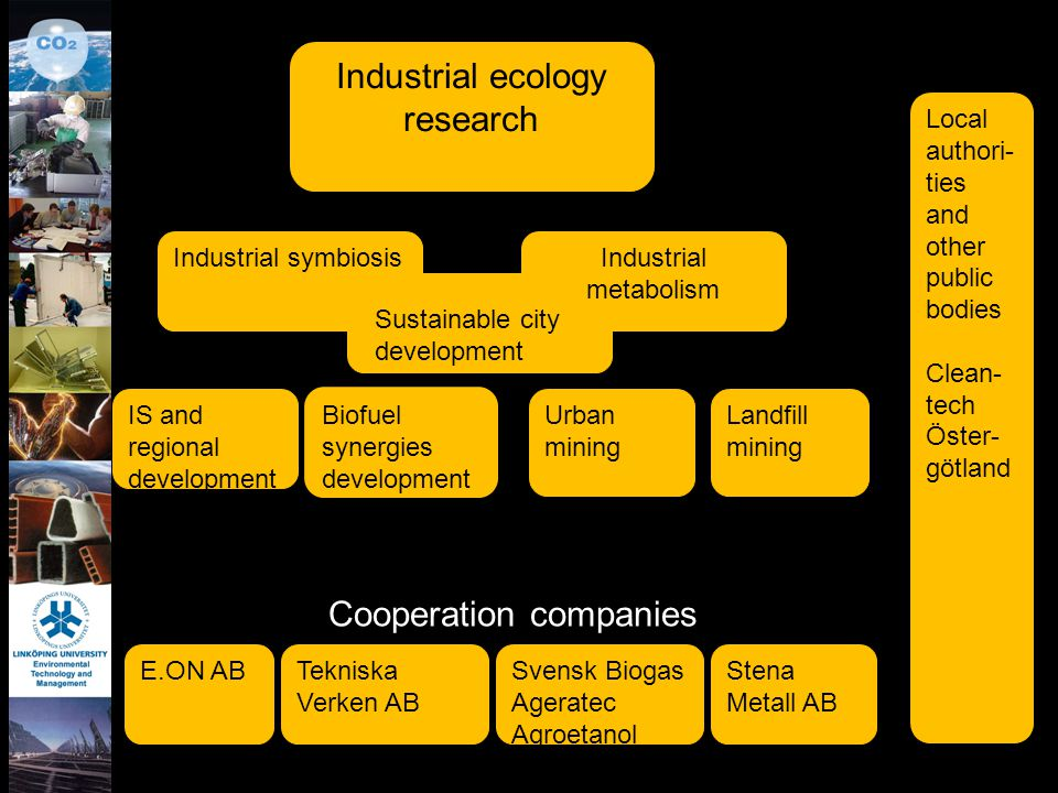 Industrial ecology research Industrial metabolism IS and regional development Biofuel synergies development Urban mining Landfill mining Tekniska Verk