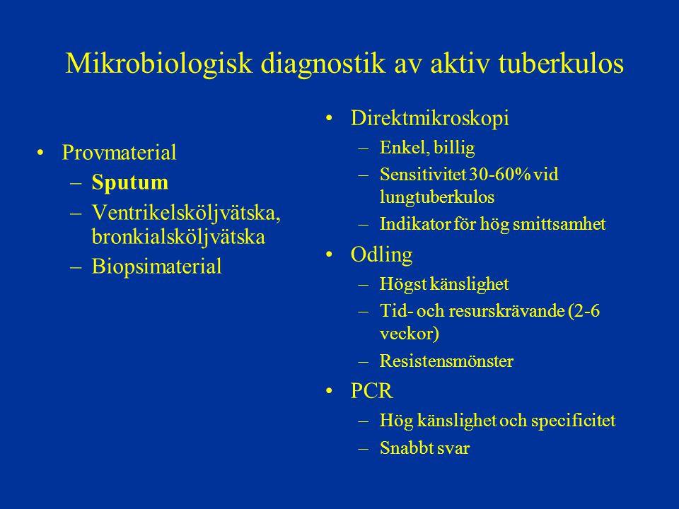 Mikrobiologisk diagnostik av aktiv tuberkulos Provmaterial –Sputum –Ventrikelsköljvätska, bronkialsköljvätska –Biopsimaterial Direktmikroskopi –Enkel,