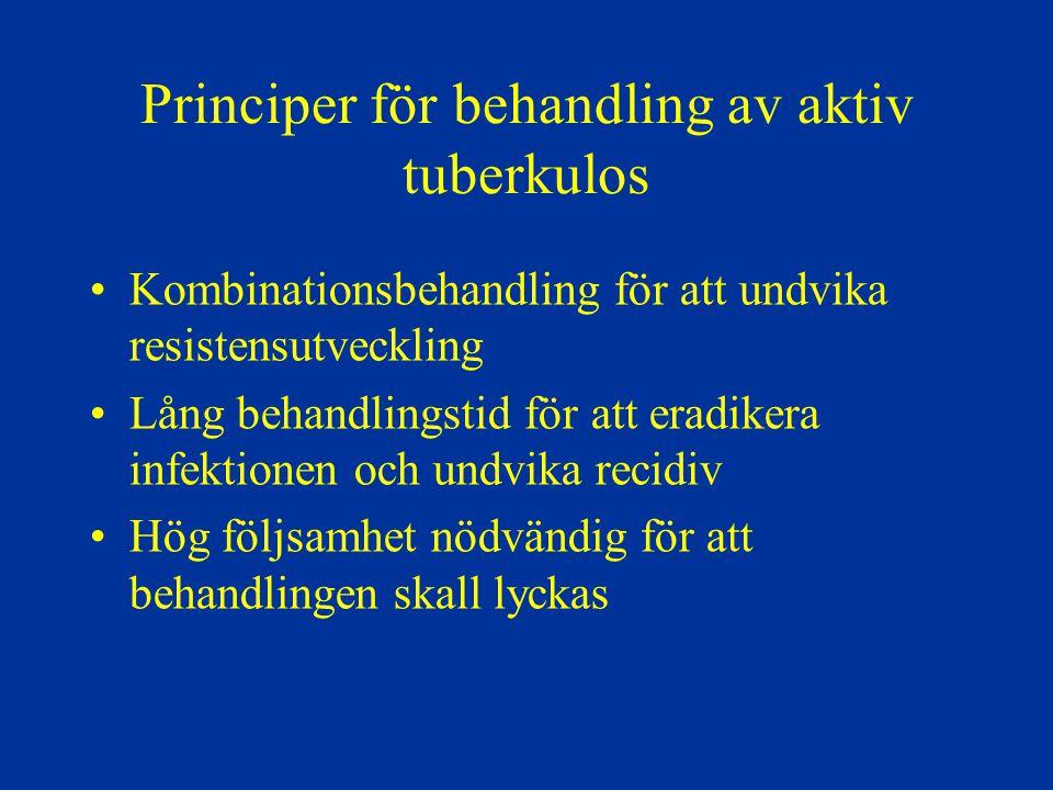 Principer för behandling av aktiv tuberkulos Kombinationsbehandling för att undvika resistensutveckling Lång behandlingstid för att eradikera infektio