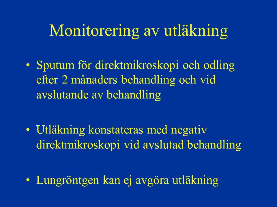 Monitorering av utläkning Sputum för direktmikroskopi och odling efter 2 månaders behandling och vid avslutande av behandling Utläkning konstateras me