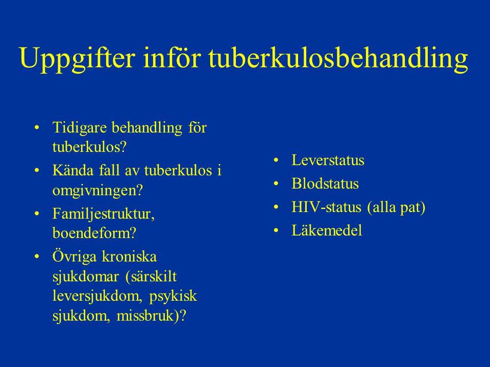 Uppgifter inför tuberkulosbehandling Tidigare behandling för tuberkulos? Kända fall av tuberkulos i omgivningen? Familjestruktur, boendeform? Övriga k