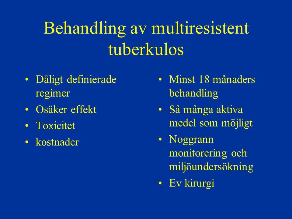 Behandling av multiresistent tuberkulos Dåligt definierade regimer Osäker effekt Toxicitet kostnader Minst 18 månaders behandling Så många aktiva mede