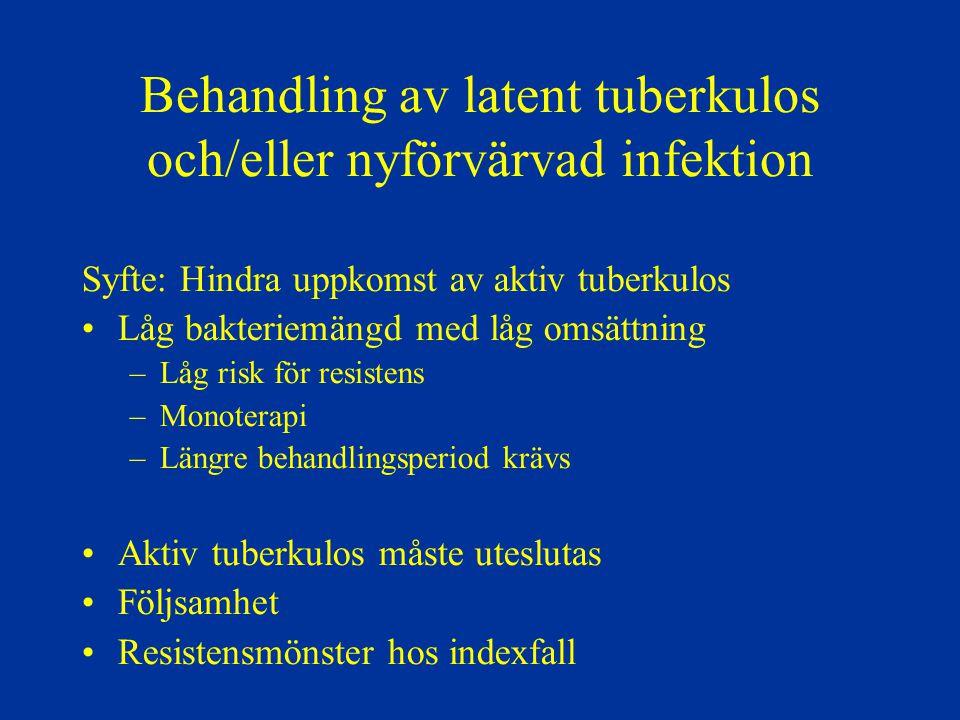Behandling av latent tuberkulos och/eller nyförvärvad infektion Syfte: Hindra uppkomst av aktiv tuberkulos Låg bakteriemängd med låg omsättning –Låg r