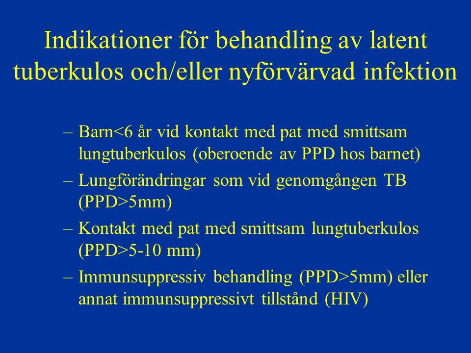 Indikationer för behandling av latent tuberkulos och/eller nyförvärvad infektion –Barn<6 år vid kontakt med pat med smittsam lungtuberkulos (oberoende