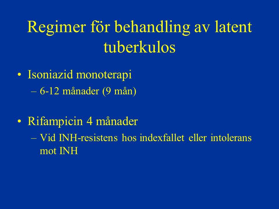 Regimer för behandling av latent tuberkulos Isoniazid monoterapi –6-12 månader (9 mån) Rifampicin 4 månader –Vid INH-resistens hos indexfallet eller i