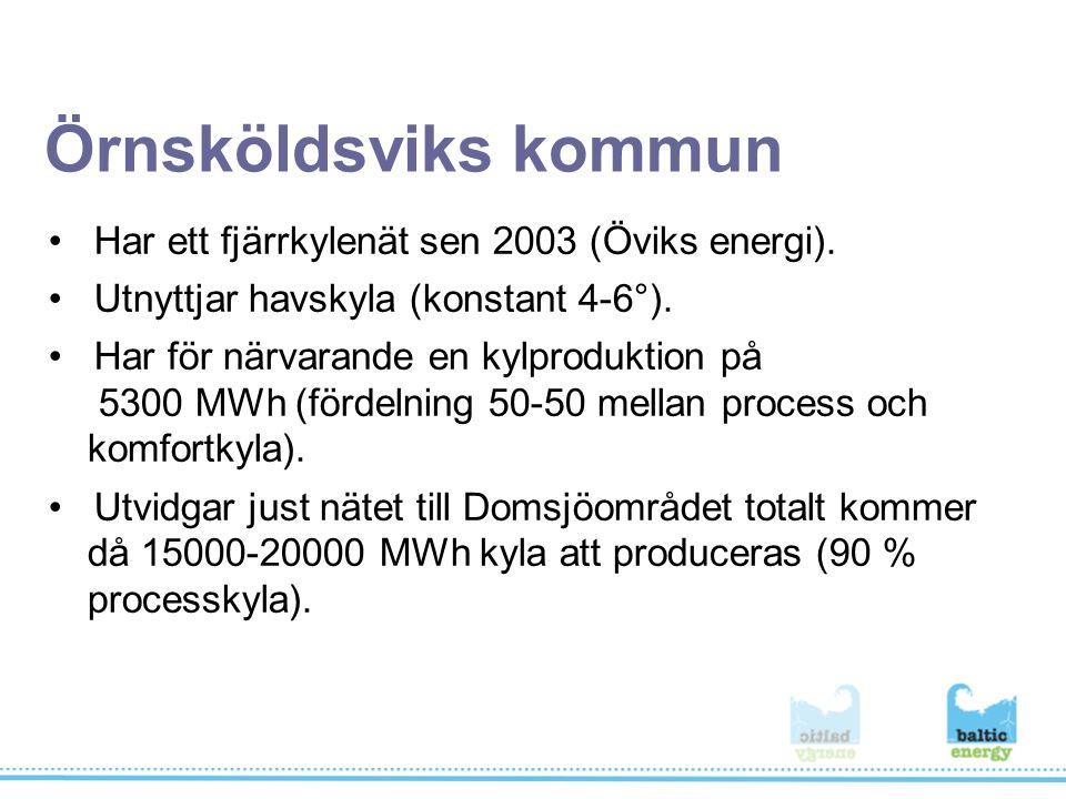 Örnsköldsviks kommun Har ett fjärrkylenät sen 2003 (Öviks energi).