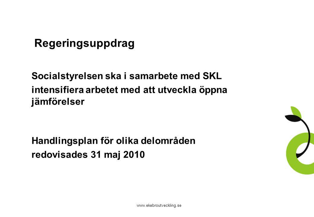www.ekebroutveckling.se Regeringsuppdrag Socialstyrelsen ska i samarbete med SKL intensifiera arbetet med att utveckla öppna jämförelser Handlingsplan för olika delområden redovisades 31 maj 2010