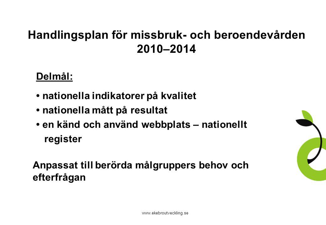 www.ekebroutveckling.se Handlingsplan för missbruk- och beroendevården 2010–2014 Delmål: nationella indikatorer på kvalitet nationella mått på resulta