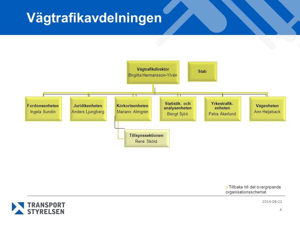 Vägtrafikavdelningen 2014-08-22 4 » Tillbaka till det övergripande organisationsschemat.
