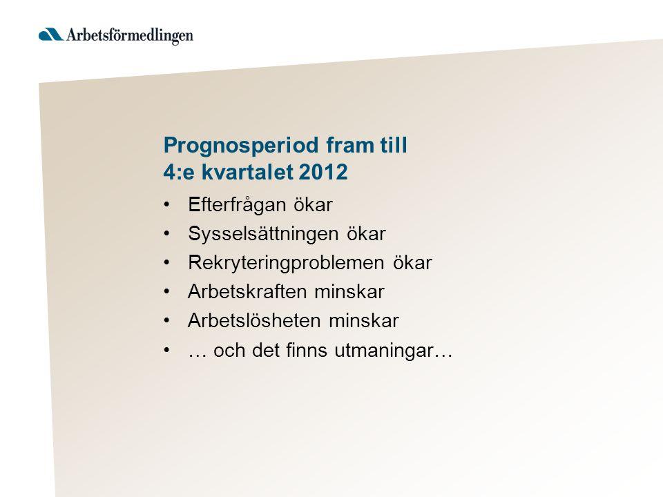 Prognosperiod fram till 4:e kvartalet 2012 Efterfrågan ökar Sysselsättningen ökar Rekryteringproblemen ökar Arbetskraften minskar Arbetslösheten minskar … och det finns utmaningar…