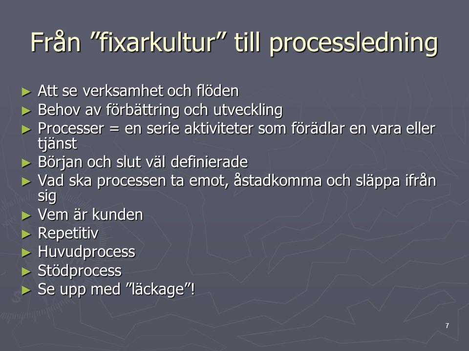 """7 Från """"fixarkultur"""" till processledning ► Att se verksamhet och flöden ► Behov av förbättring och utveckling ► Processer = en serie aktiviteter som f"""