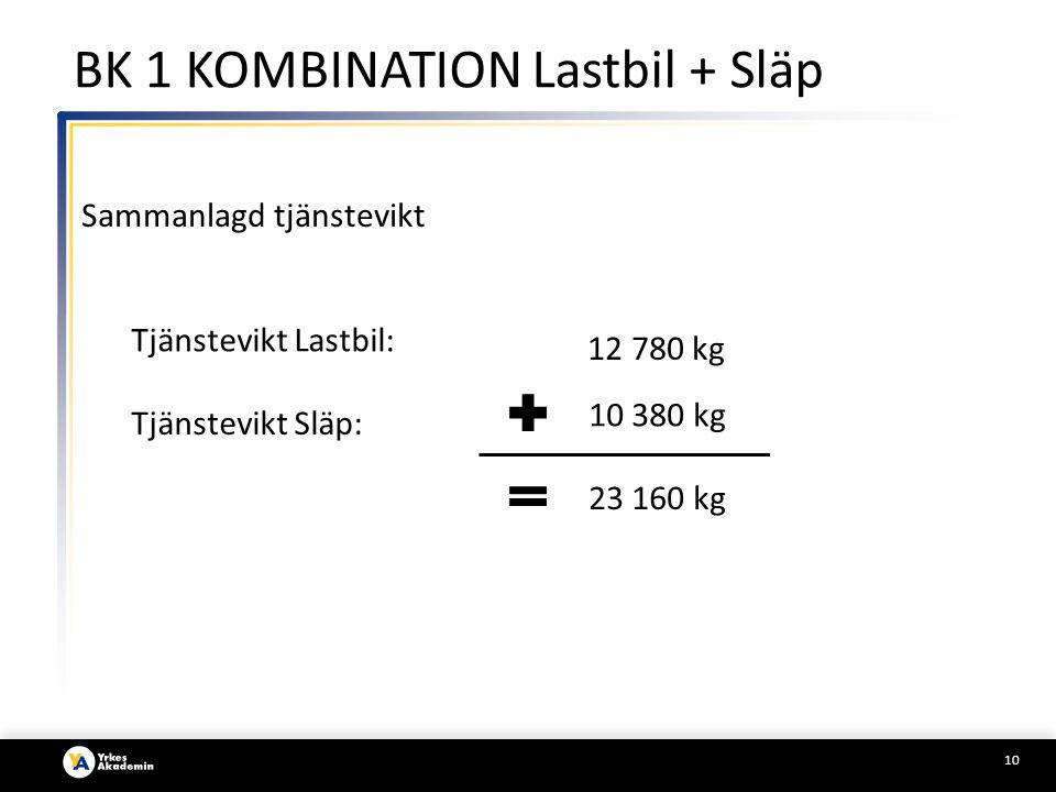 10 Sammanlagd tjänstevikt Tjänstevikt Släp: 10 380 kg Tjänstevikt Lastbil: 12 780 kg 23 160 kg BK 1 KOMBINATION Lastbil + Släp