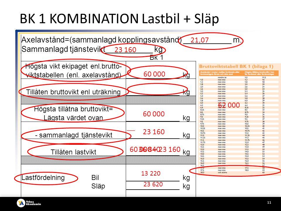 11 Bk 1 Högsta vikt ekipaget enl.brutto- viktstabellen (enl.