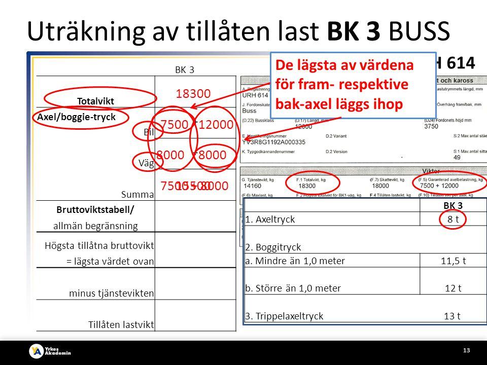 13 BK 3 Totalvikt Axel/boggie-tryck ₊ Bil ₊ Väg Summa Bruttoviktstabell/ allmän begränsning Högsta tillåtna bruttovikt = lägsta värdet ovan minus tjänstevikten Tillåten lastvikt URH 614 18300 750012000 BK 3 1.