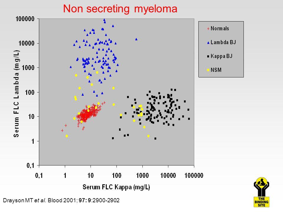 Drayson MT et al. Blood 2001; 97: 9:2900-2902 Non secreting myeloma