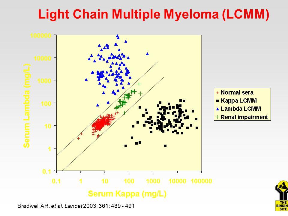Bradwell AR. et al. Lancet 2003; 361: 489 - 491 Light Chain Multiple Myeloma (LCMM)