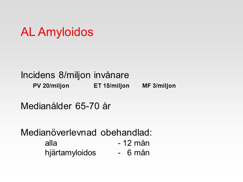 AL Amyloidos Incidens 8/miljon invånare PV 20/miljonET 15/miljonMF 3/miljon Medianålder 65-70 år Medianöverlevnad obehandlad: alla- 12 mån hjärtamyloi